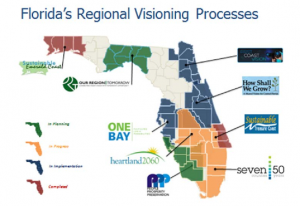 Florida Regional Plans